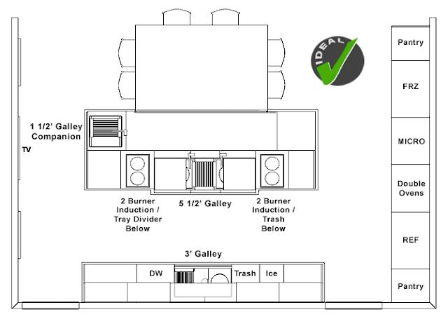 galley kitchen floor plans