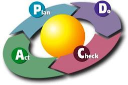 Contoh Siklus Manajemen Puskesmas yang Efektif dan Efisien