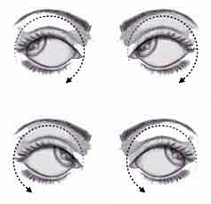 eye_movements
