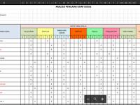 Download Format Penilaian Kurikulum 2013 - Format Analisis Nilai Sikap Sosial