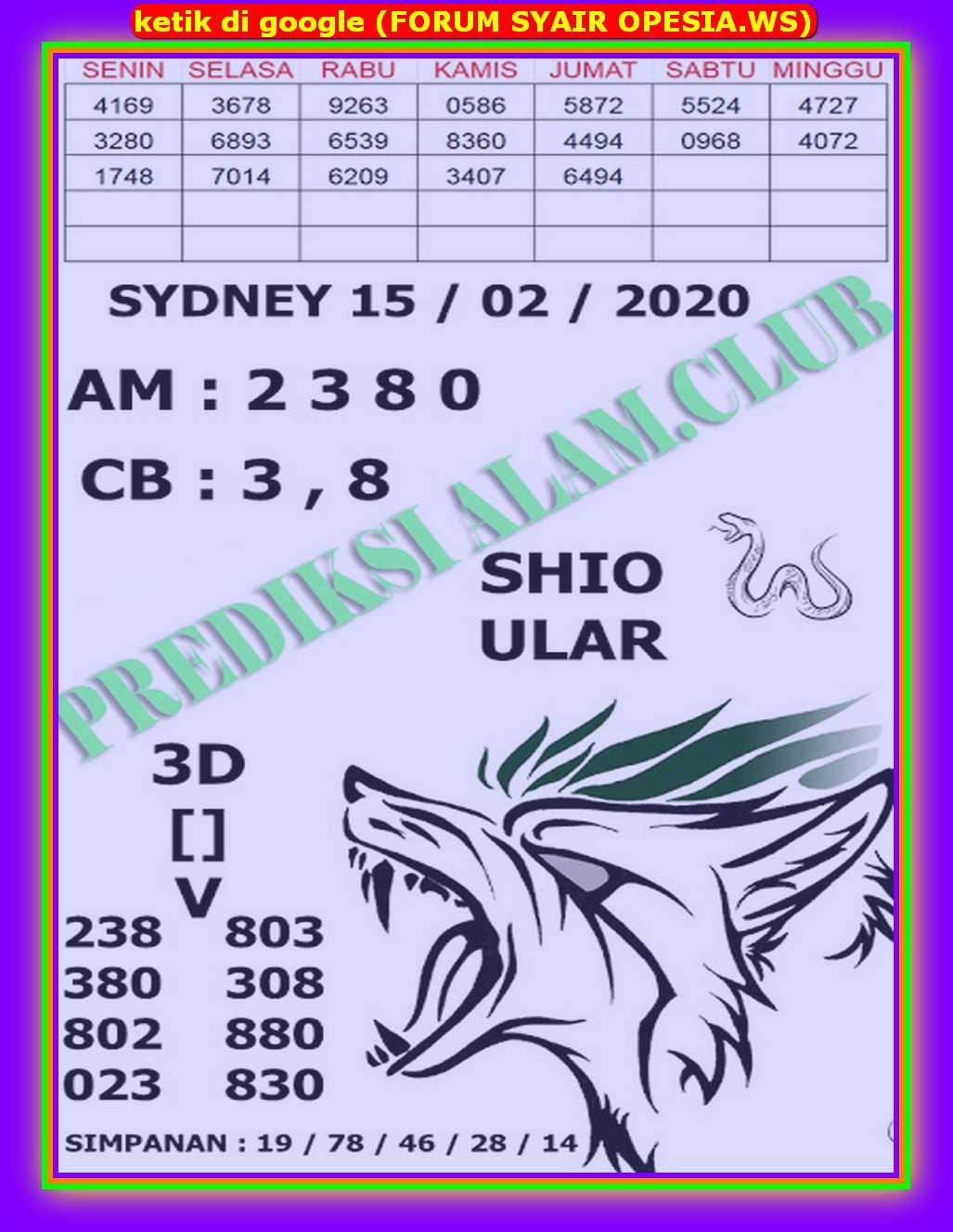 Kode syair Sydney Sabtu 15 Februari 2020 82