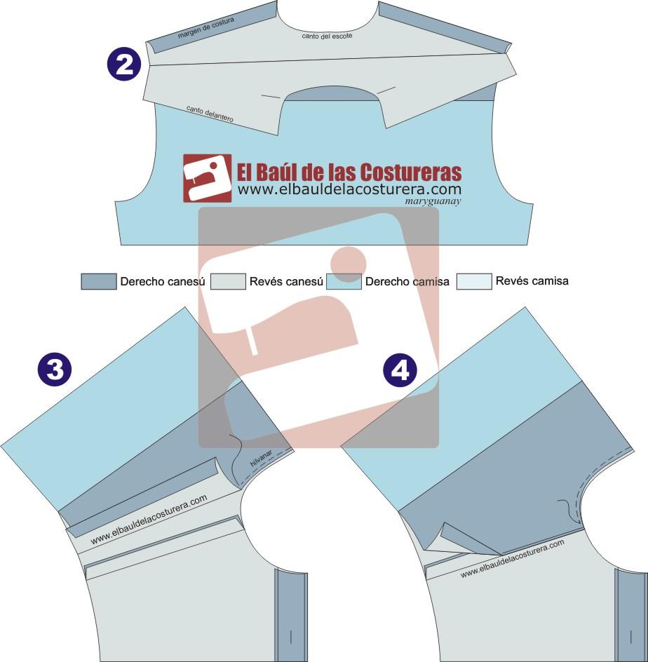 Confección Camisa para Caballero. Parte 1. Colocación Canesú
