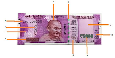 Security features of new 2000 rupee note