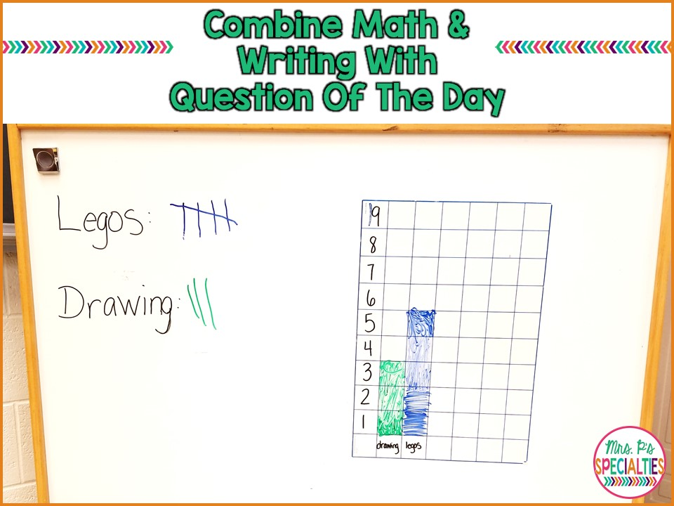 Combine Math and Writing For Extra Practice With Question Of The Day ...