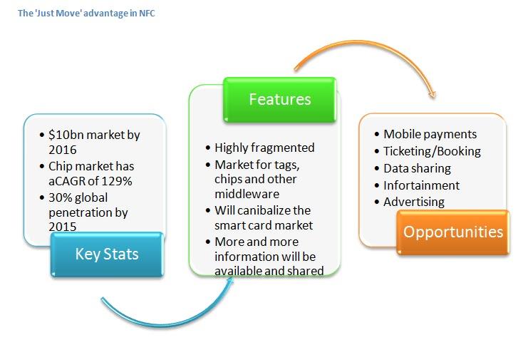 Applying Concepts: Marketing Mix at Walmart com - The 4 Cs