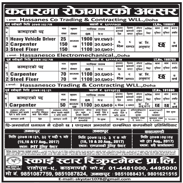Jobs in Qatar for Nepali, Salary Rs 52,975