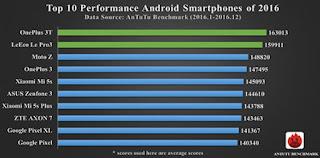 smartphone android terbaik 2016