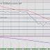 تحليل البيتكوين ليوم 26 نوفمبر