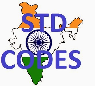 std code for up utter pradesh