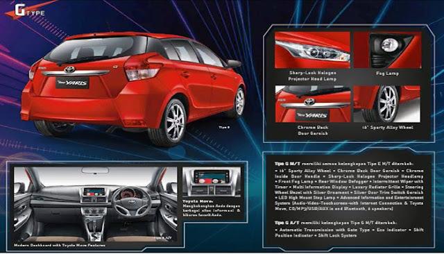 Spesifikasi Toyota Yaris