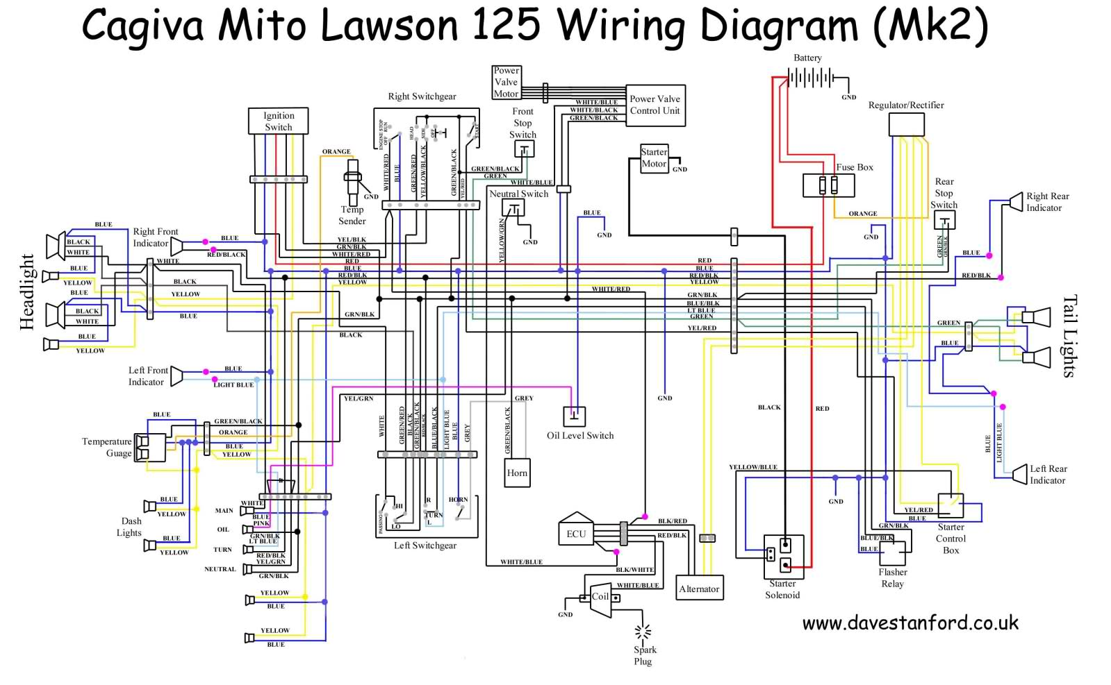 cagiva mito 125 : cagiva mito 125 wiring diagrams - electrics - electrical 125cc wiring diagram