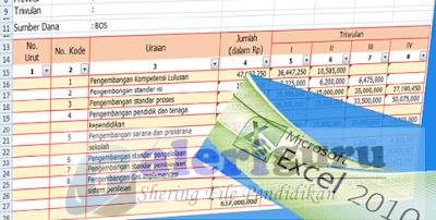 Download Contoh RKS (Rencana Kegiatan dan Anggaran Sekolah 2018)