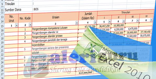 Download Contoh RKS SD Format Excel (Rencana Kegiatan dan Anggaran Sekolah 2018)