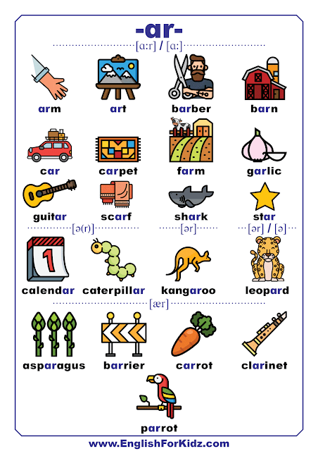 R-controlled vowel - AR words with pictures - phonics sounds chart