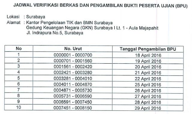 jadwal Verifikasi Berkas STAN Surabaya