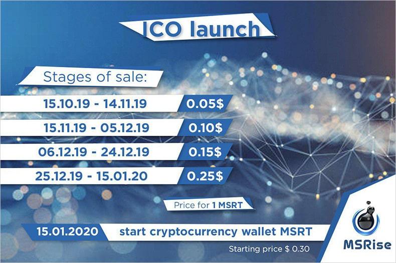 График ICO компании MSRise