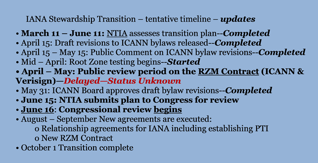Chart of IANA Stewardship Transition - tentative timeline - updates