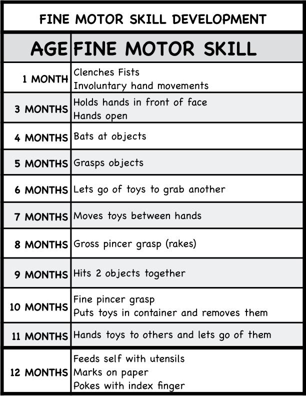 Building Baby Motor Skills