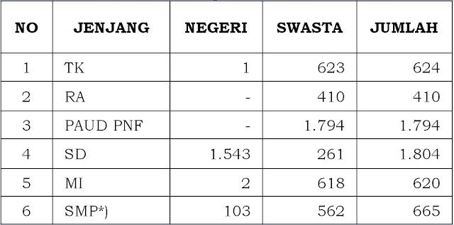 Kinerja Dinas Pendidikan Kabupaten Bogor 235