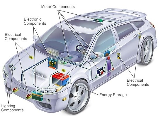 Hasil gambar untuk kelistrikan mobil