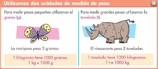 http://www.primerodecarlos.com/TERCERO_PRIMARIA/marzo/Unidad_9/mates/actividades/aprende_gramo_tn/index.html