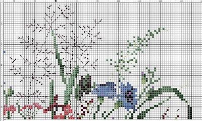 cross stitch patterns, cross stitch patterns, free download, cross stitch world, cross stitching kits, cross stitching patterns,
