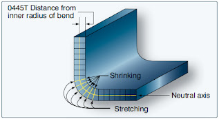 Making Straight Line Bends (Sheet Metal Layout and Forming)