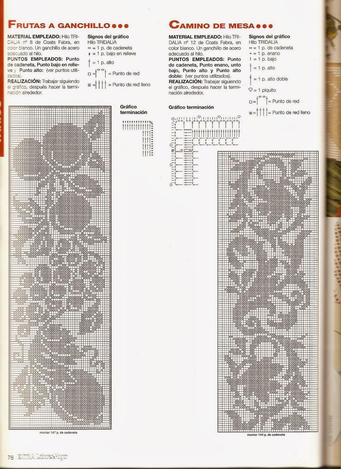 Hermosa Patrones De Tejer Redecilla Libre Componente - Coser Ideas ...