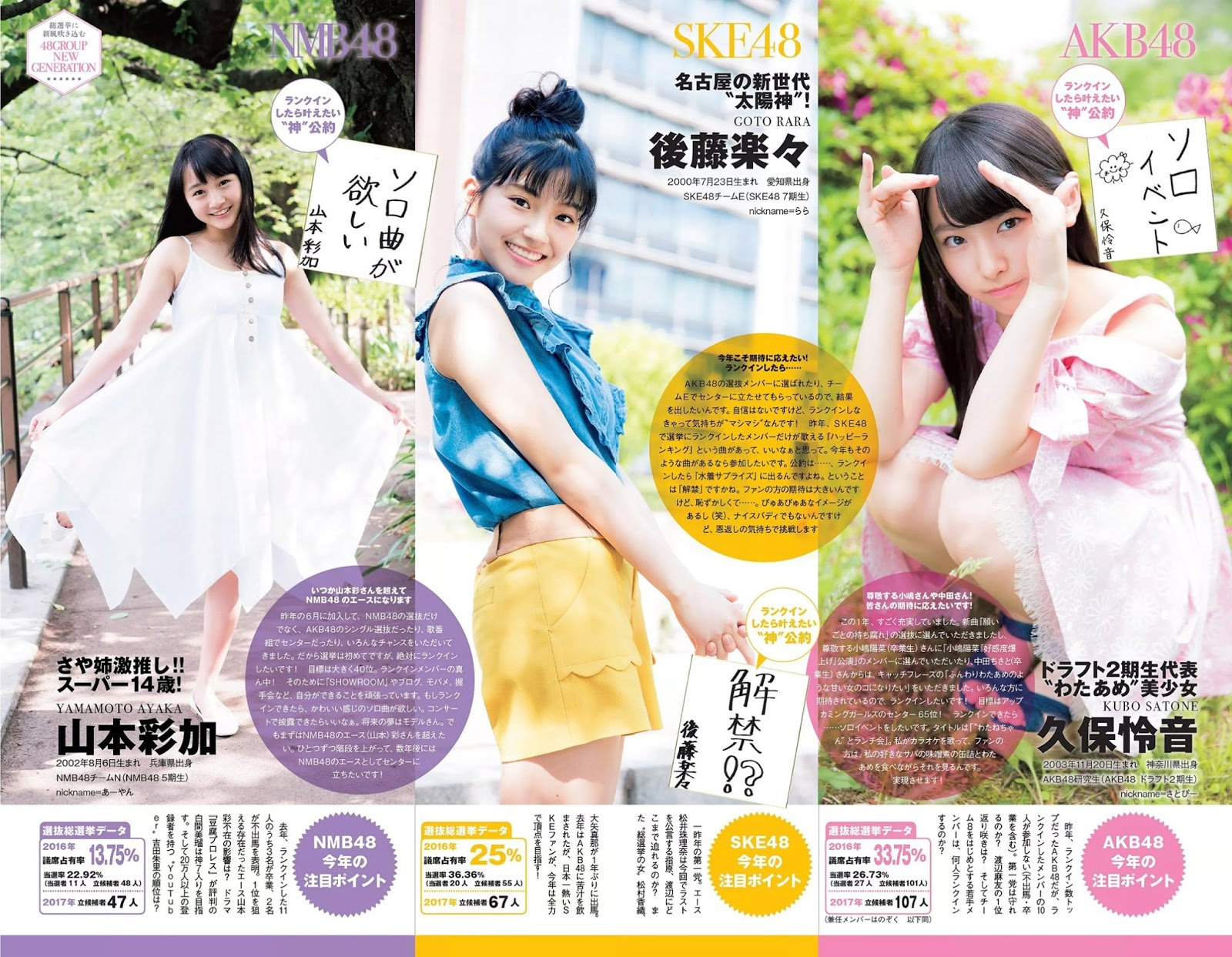 AKB48, Weekly Playboy 2017.06.12 No.24 (週刊プレイボーイ 2017年24号)