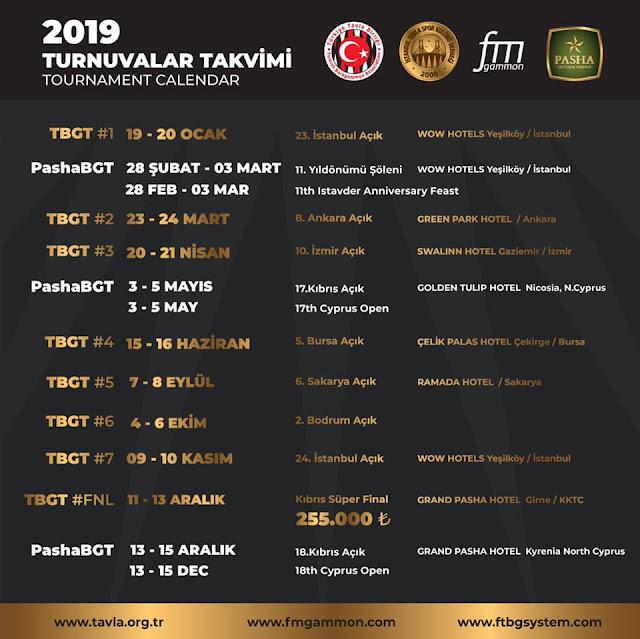 İstavder 2019 Türkiye Tavla Turu Programını Açıkladı