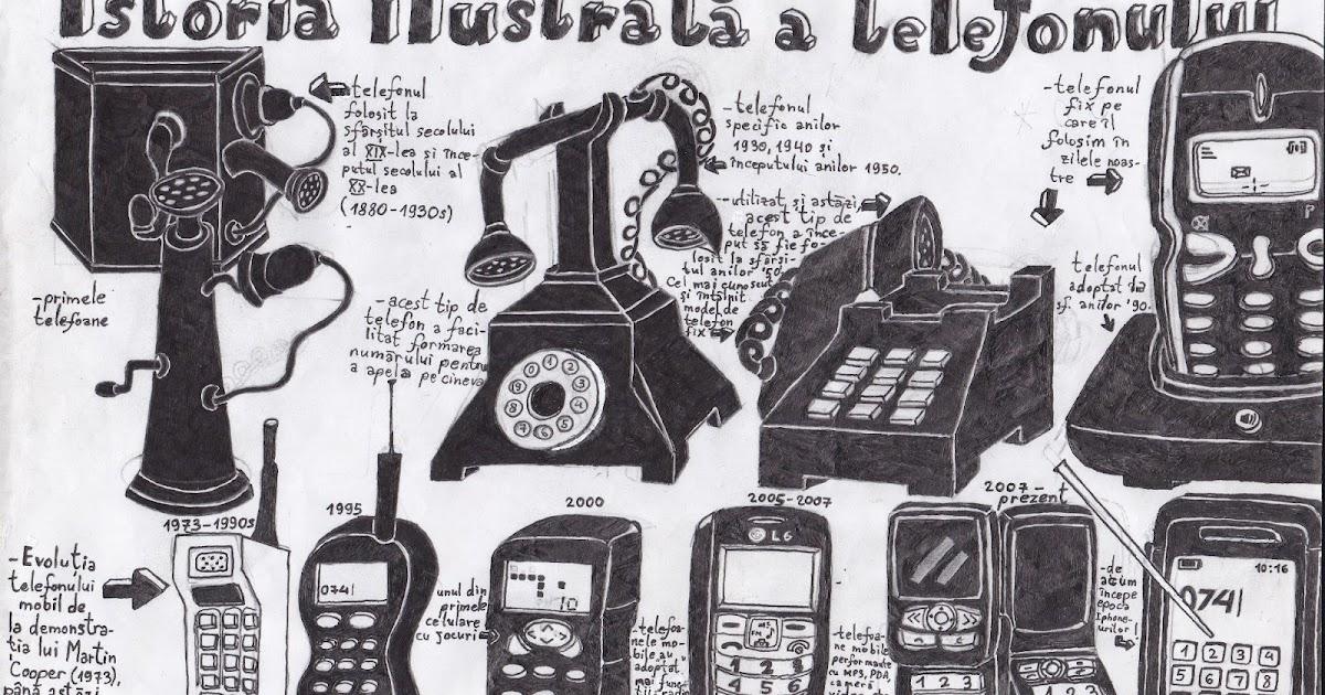 Numarul de telefon datand telefonul