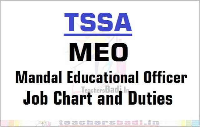MEO,Mandal Educational Officer,Job Chart,Duties
