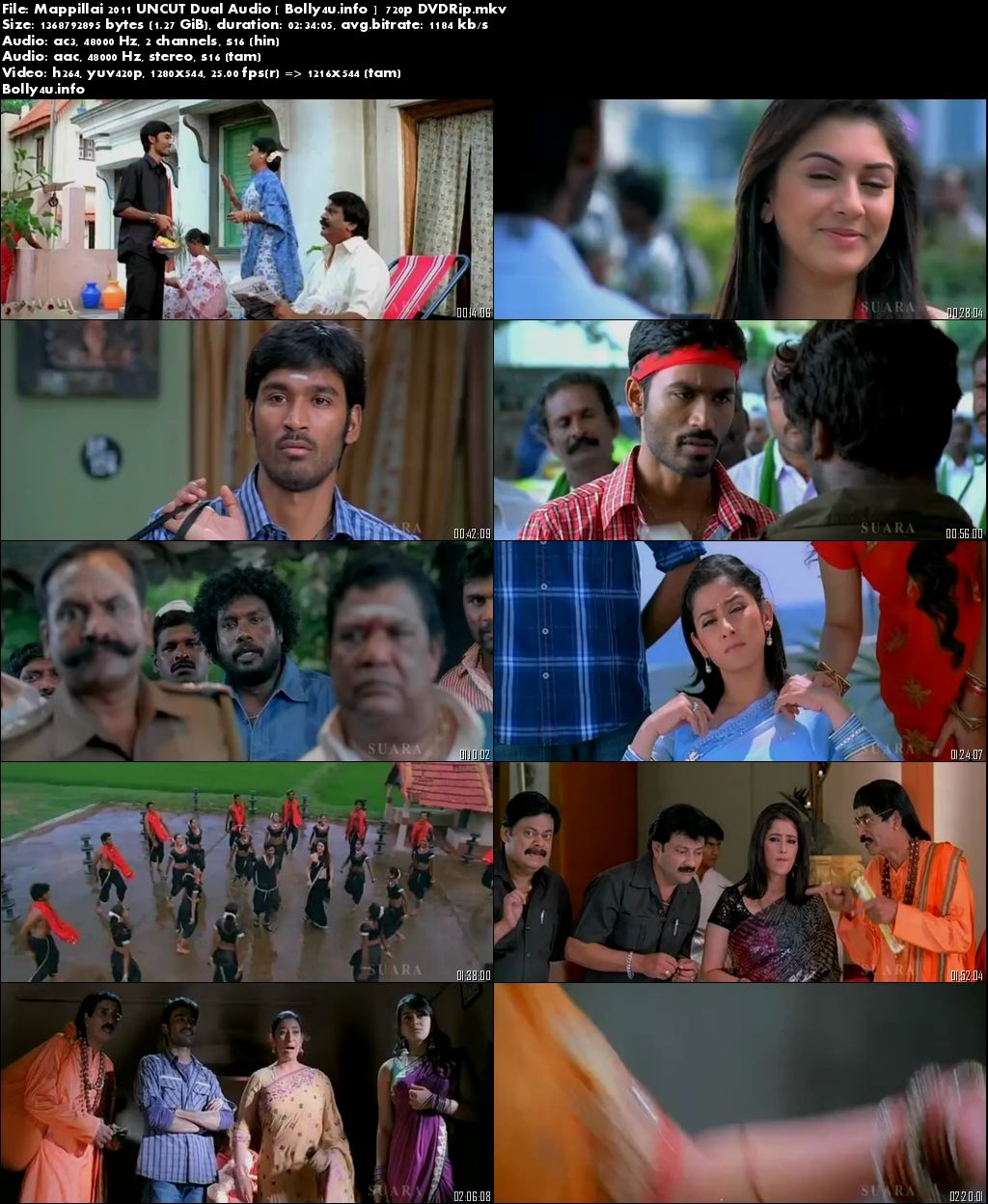 Screen Shoots of Mappillai 2011 DVDRip Download 1.3GB Hindi UNCUT Dual Audio 720p