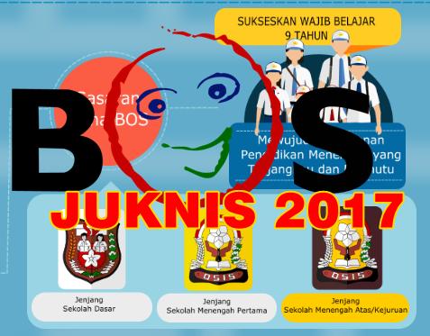 eraturan Menteri Pendidikan dan Kebudayaan perihal Petunjuk Teknis Bantuan Operasional Sek Unduh Juknis BOS Tahun 2017 Dilengkapi Permendikbud No 8 2017