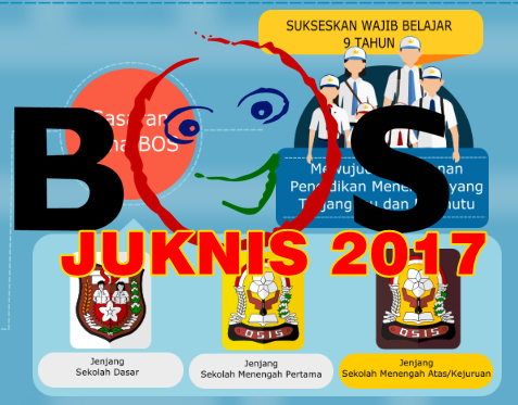 Juknis BOS 2017 Permendikbud No 8 Tahun 2017
