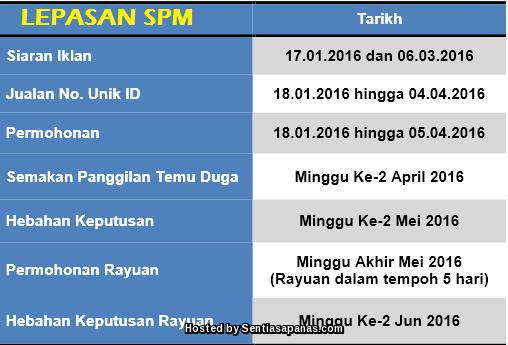 Permohonan UPU SPM 2016