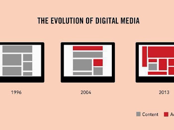 WW #92 | The Evolution of Digital Media