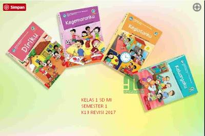 Download RPP Kelas 1 SD/ MI Semester 1 Tema 4 Keluargaku K13 Revisi 2017