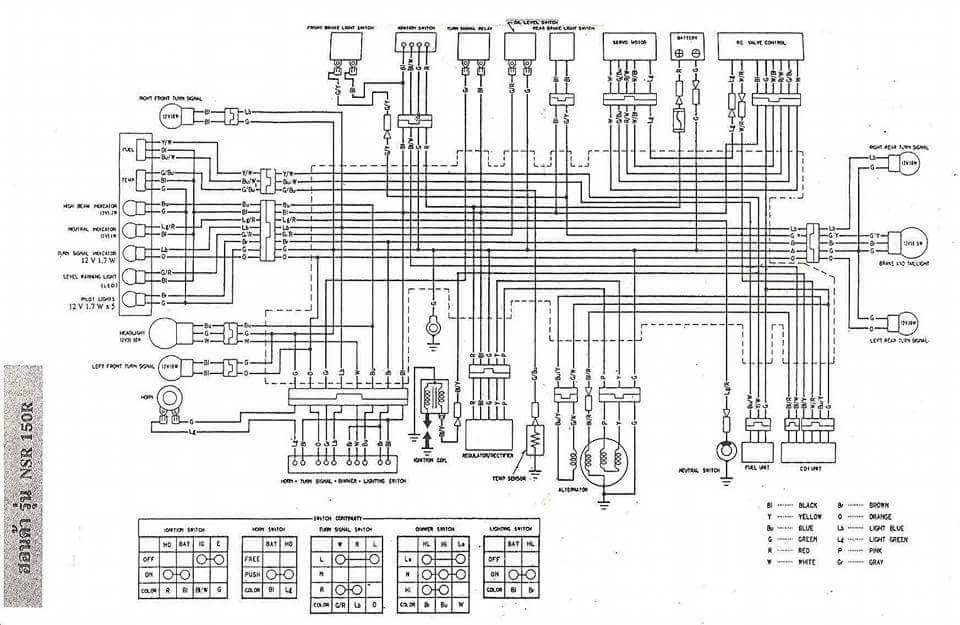 honda nsr 125 r wiring diagram