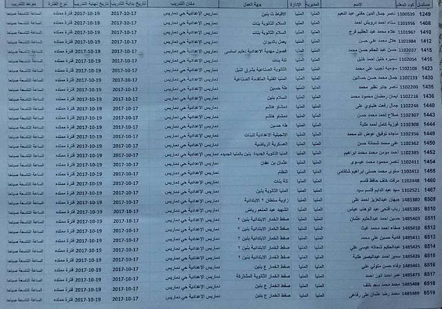 كشوف ترقية محافظة المنيا 6