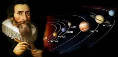 Dengan adanya siang dan malam dapat menimbulkan beberapa pendapat orang awam bahwa terdapa penterperincian, Fungsi dan Bunyi Hukum Kepler I,II, dan III