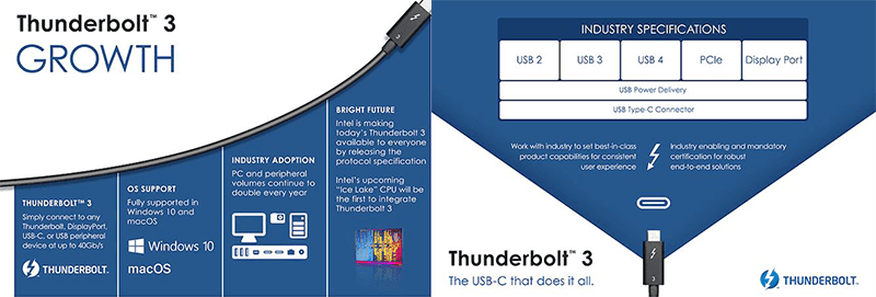 Here are what Thunberbolt 3 brings to USB4
