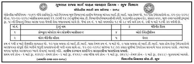 GSRTC Bhuj Recruitment 2018 / Apprentice Post: