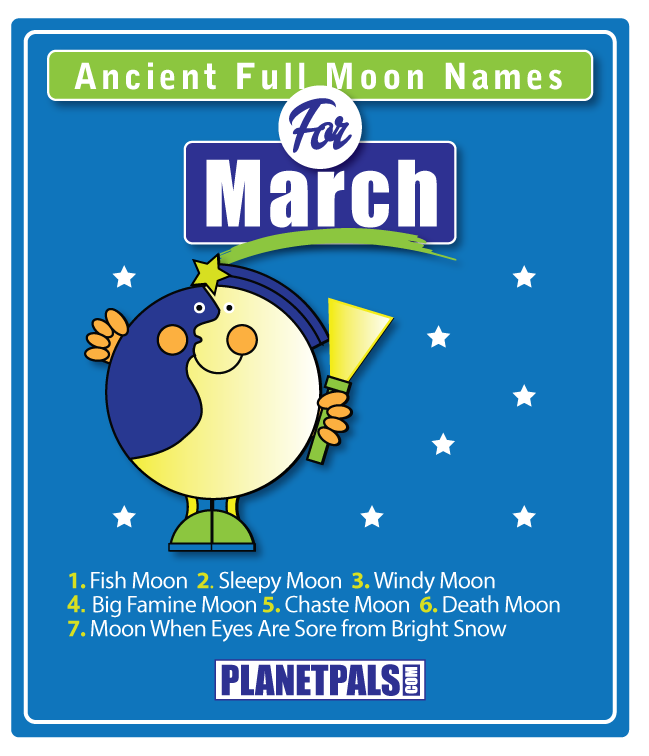 March 2015 Fun full moon, full moon names, full moon phases, full moon facts