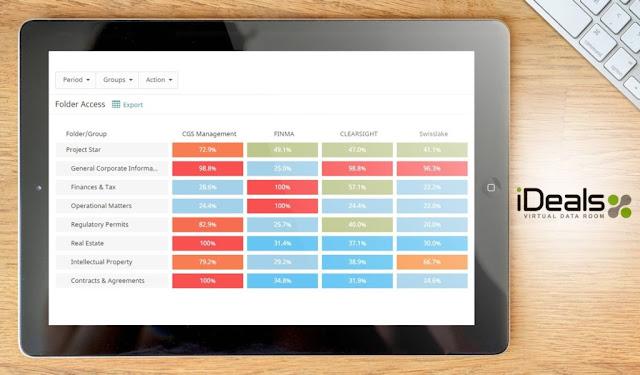 iDeals Virtual Data Room