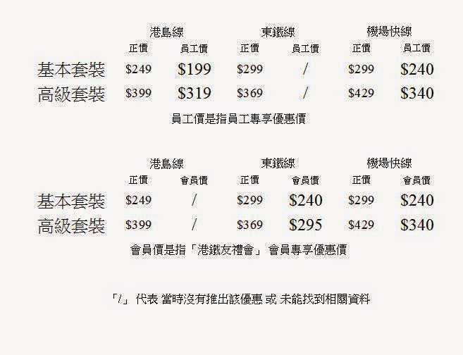 Plarail MTR機場快線 (已推出) -Thetomycity01