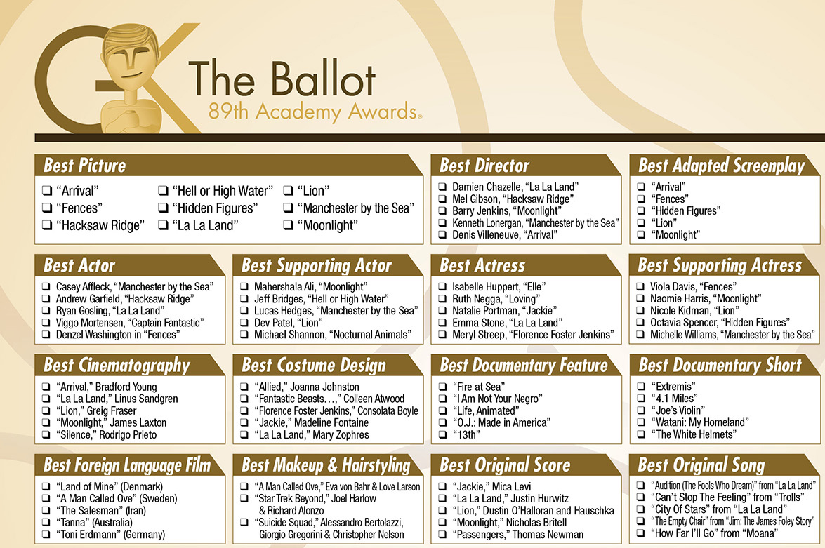 Oscars Download Our Printable Ballot