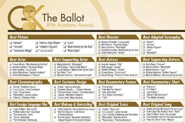 Oscars 2015 Ballot Printable besides 2017 Golden Globes Red Carpet Dresses 42958628 together with Tribune highlights additionally Save Dates Heres Timetable 75th Golden Globe Awards as well Download Our Printable Oscars Ballot. on golden globe nominations 2017 printable