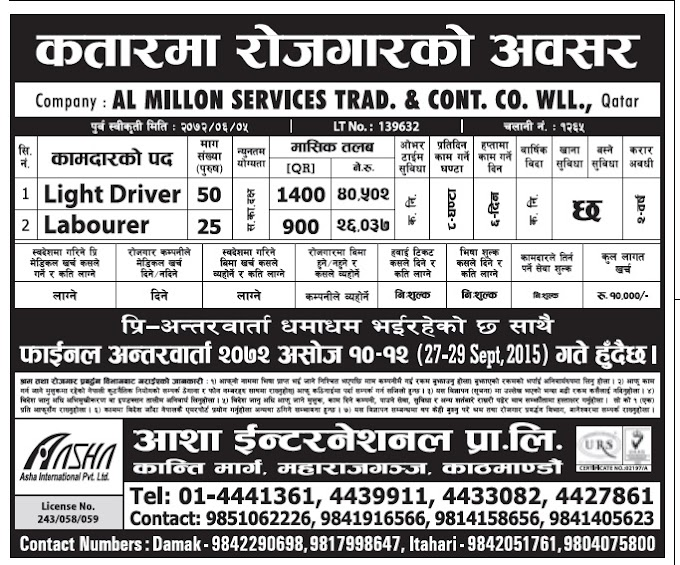 Jobs in Qatar for Nepali, Salary up to Rs 40,502
