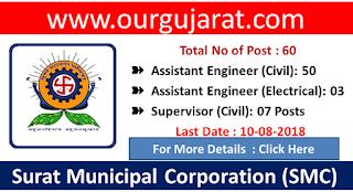 https://www.ourgujarat.com/2018/07/surat-municipal-corporation-smc.html